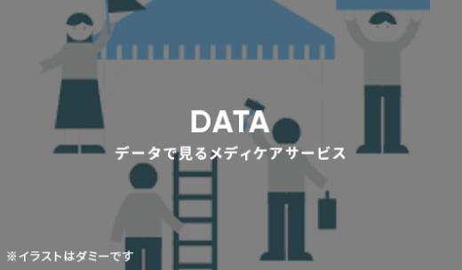 DATA データで見るメディケアサービス